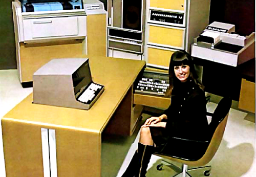 Retro Offices 1970s